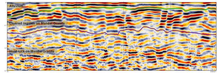 Sample Seismic Data from Singapore.